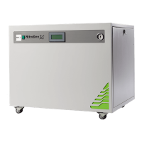 Nitrogen Generators for LCMS/MS, 32 L/min (with fail-safe)