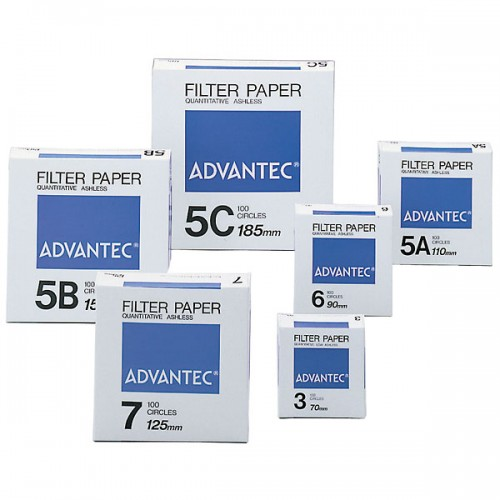 automated filter paper assay determination cellulase activity 26 references 56 scale down of lignocellulolytic enzyme  activities analysis:  automated filter paper assay for determination of  cellulase activity  automated assay for screening the enzymatic release of  reducing.